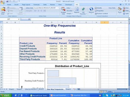 sas business analytics and powerpoint powerpoint