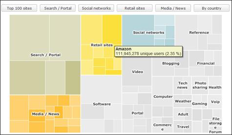 Treemap Visualization Powerpoint Presentation