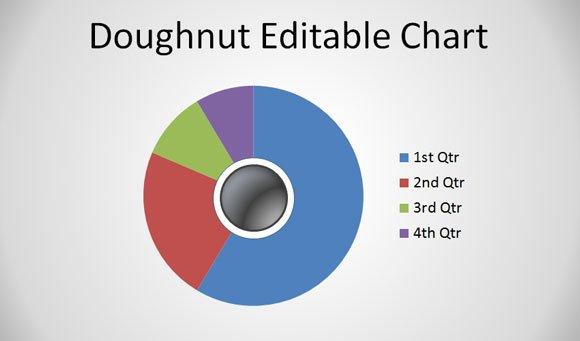... an Editable Doughnut Chart in PowerPoint   PowerPoint Presentation