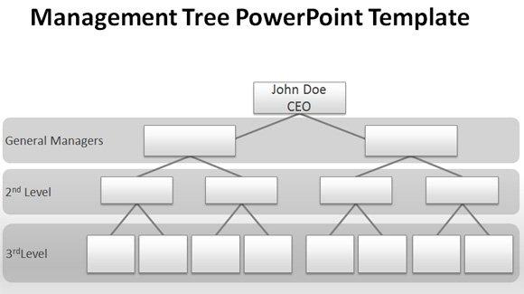 Download presentation leadership skills ppt