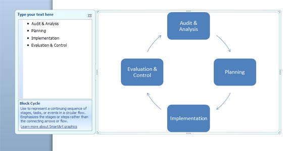 apic model marketing audit Apic model contains the following steps: analyse, planning, implementation and control this model is used to visually represent the four stages of marketing planning cycle in a marketing environment you can learn more about this apic model here in studiowide apic powerpoint the cycle starts with the audit and.