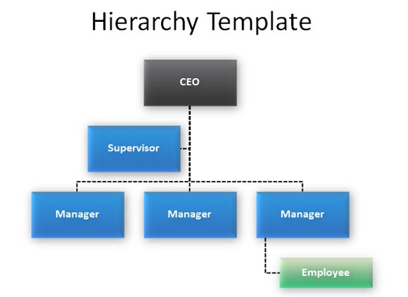 if you want to download this hierarchy template or org chart template ...