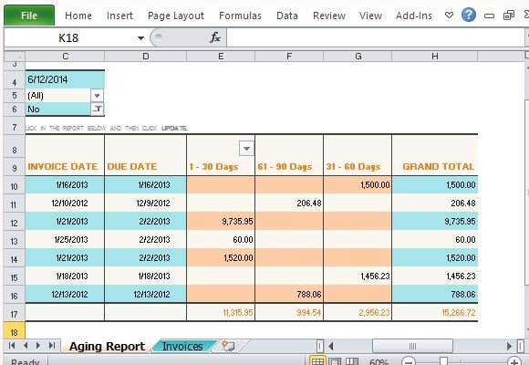 Track Accounts Receivable With Invoice Aging Report