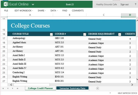 College Credit Planner For Excel Online Powerpoint