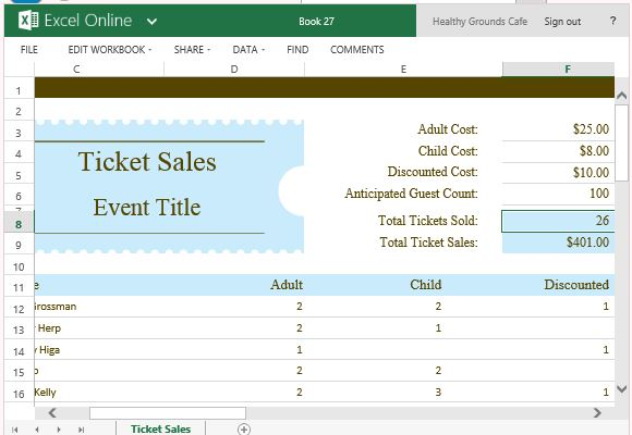 Ticket Sales Tracker Template For Excel | PowerPoint ...